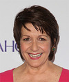 Ivonne Coll Hairstyles